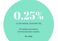 WealthFront-management Fee